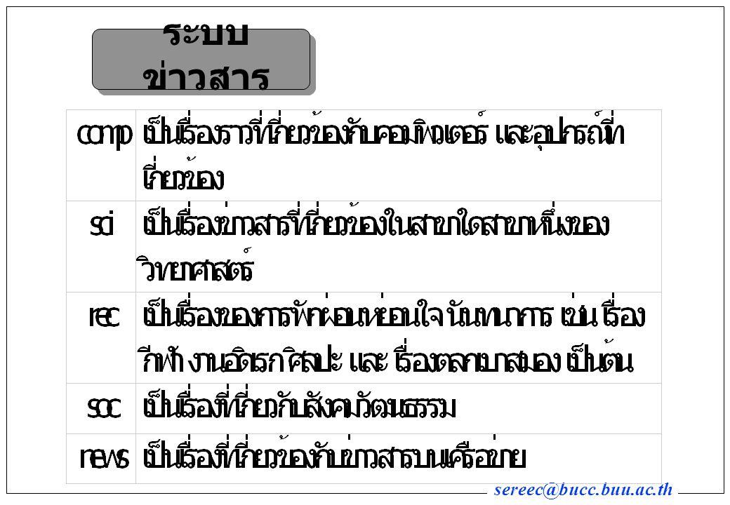 sereec@bucc.buu.ac.th ระบบ ข่าวสาร