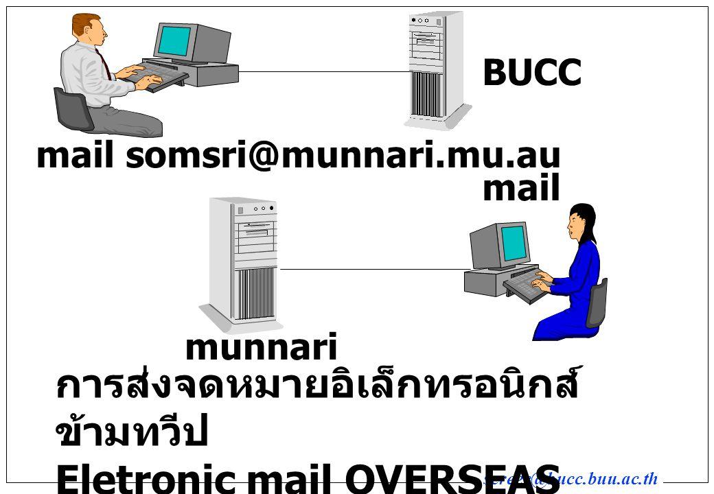 sereec@bucc.buu.ac.th  เครือข่ายคอมพิวเตอร์ของโลก (TCP/IP Protocal)  เชื่อมคน ข้อมูล และทรัพยากร  เครื่องมือสำคัญด้านการศึกษา วิทยาศาสตร์ และงานวิจัย  โอกาสเชิงพาณิชย์ที่เปิดกว้างขึ้น  เปลี่ยนแปลงสังคมของโลก และ เปิดโลก บทสรุป