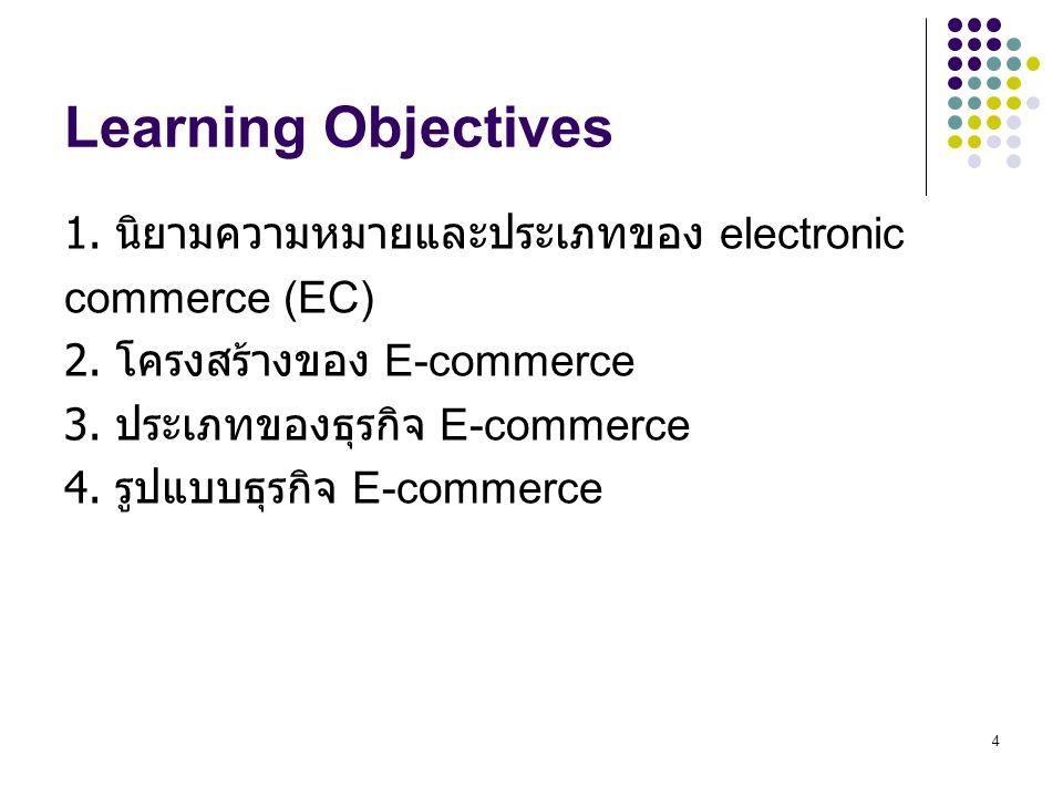 5 Learning Objectives(Cont) 5.ผลดีที่ของ E-commerce ที่มีต่อองค์กร, ผู้ซื้อ และสังคม 6.