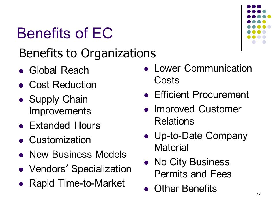 70 Benefits of EC Global Reach Cost Reduction Supply Chain Improvements Extended Hours Customization New Business Models Vendors ' Specialization Rapi