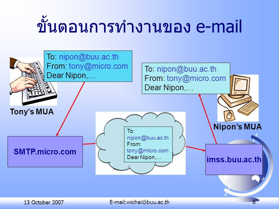 13 October 2007E-mail:wichai@buu.ac.th 6 ขั้นตอนการทำงานของ e-mail Tony's MUA SMTP.micro.com Nipon's MUA The Internet imss.buu.ac.th To: nipon@buu.ac.