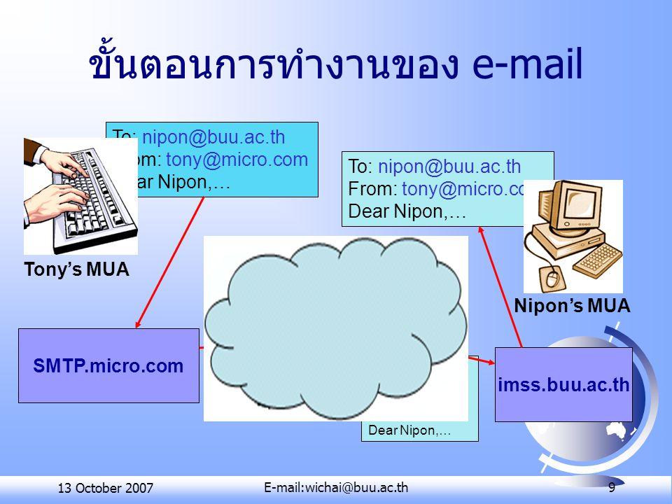13 October 2007E-mail:wichai@buu.ac.th 9 ขั้นตอนการทำงานของ e-mail To: nipon@buu.ac.th From: tony@micro.com Dear Nipon,… Tony's MUA SMTP.micro.com To: