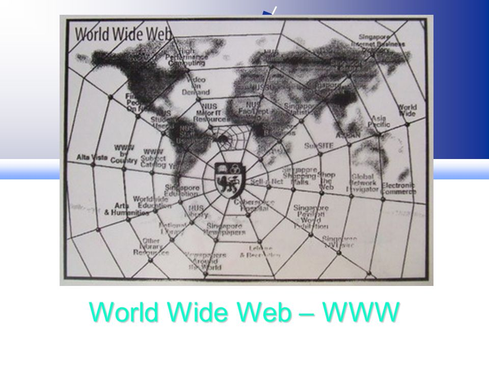 World Wide Web – WWW