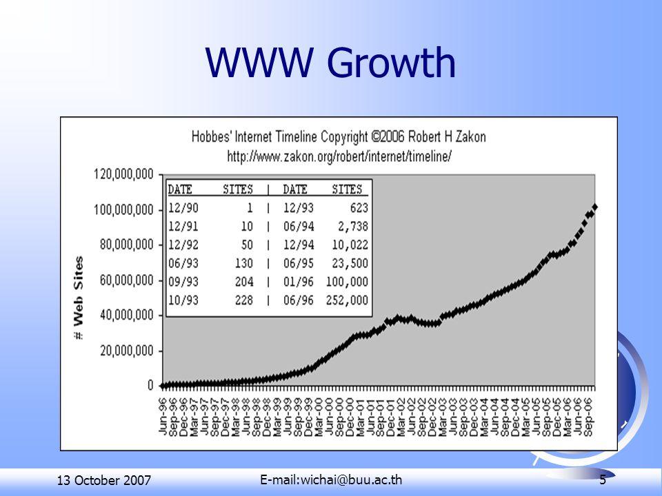 13 October 2007E-mail:wichai@buu.ac.th 5 WWW Growth