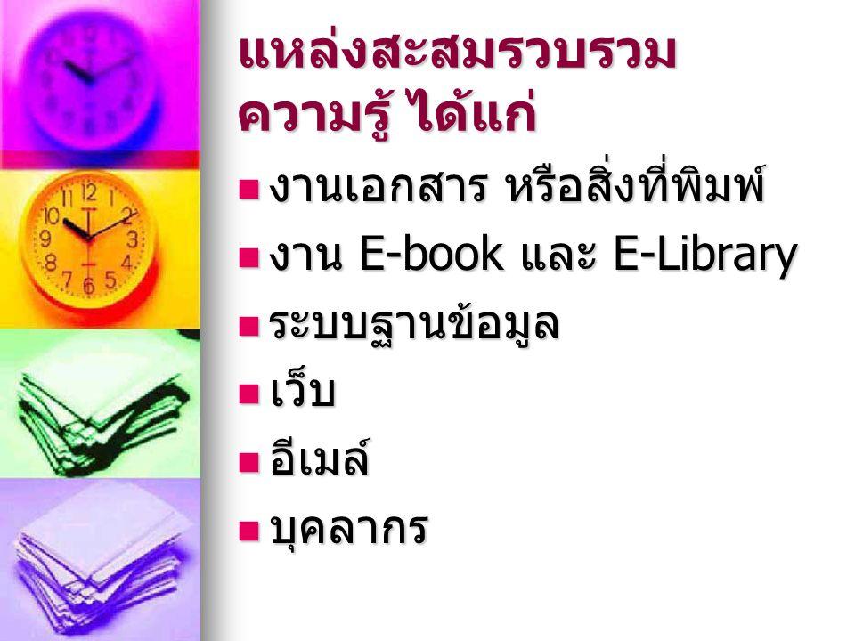 แหล่งสะสมรวบรวม ความรู้ ได้แก่ งานเอกสาร หรือสิ่งที่พิมพ์ งานเอกสาร หรือสิ่งที่พิมพ์ งาน E-book และ E-Library งาน E-book และ E-Library ระบบฐานข้อมูล ร