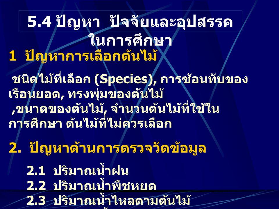5.4 ปัญหา ปัจจัยและอุปสรรค ในการศึกษา 1 ปัญหาการเลือกต้นไม้ ชนิดไม้ที่เลือก (Species), การซ้อนทับของ เรือนยอด, ทรงพุ่มของต้นไม้, ขนาดของต้นไม้, จำนวนต