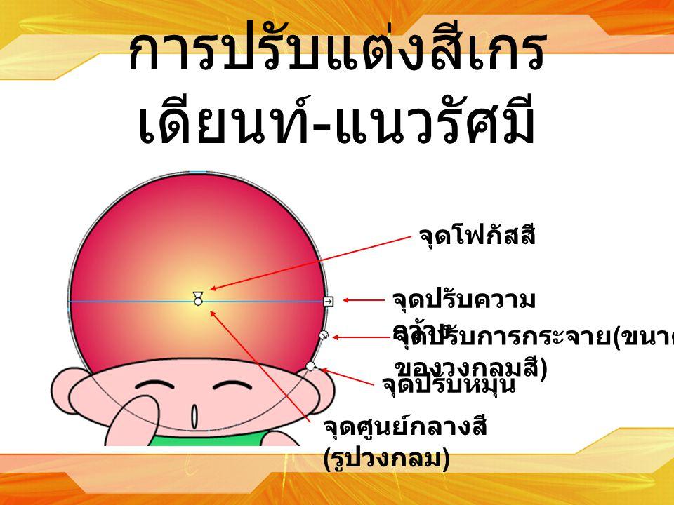 การปรับแต่งสีเกร เดียนท์ - แนวรัศมี จุดปรับการกระจาย ( ขนาด ของวงกลมสี ) จุดปรับความ กว้าง จุดโฟกัสสี จุดปรับหมุน จุดศูนย์กลางสี ( รูปวงกลม )