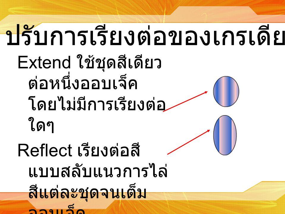 ปรับการเรียงต่อของเกรเดียนท์ Extend ใช้ชุดสีเดียว ต่อหนึ่งออบเจ็ค โดยไม่มีการเรียงต่อ ใดๆ Reflect เรียงต่อสี แบบสลับแนวการไล่ สีแต่ละชุดจนเต็ม ออบเจ็ค