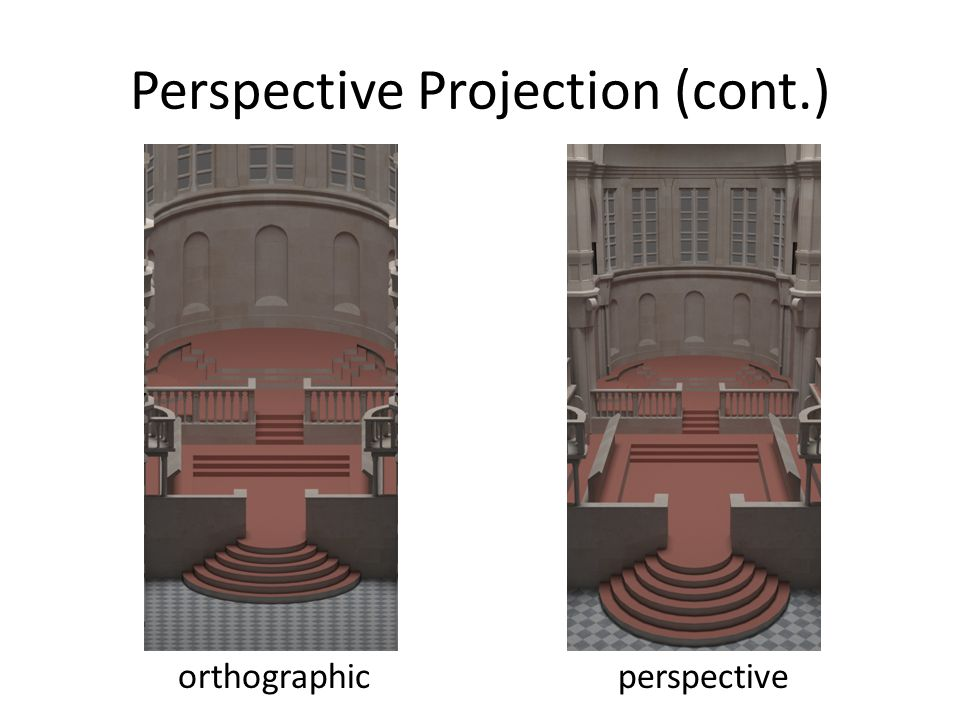 Perspective Projection (cont.) orthographicperspective