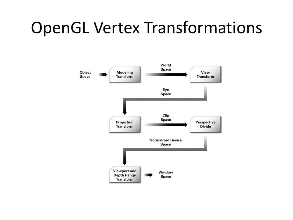 คำสั่ง OpenGL เกี่ยวกับ Perspective Projection glFrustum(left, right, bottom, top, near, far) – คูณ matrix ปัจจุบันด้วย matrix ของ perspective projection ในหน้าก่อน – ก่อนใช้ควรเรียก glMatrixMode(GL_PROJECTION) glLoadIdentity() ก่อนเพื่อเปลี่ยน mode และเคลียร์ค่า projection matrix เดิม