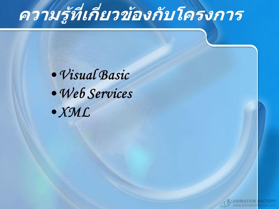 ความรู้ที่เกี่ยวข้องกับโครงการ Visual Basic Web Services XML