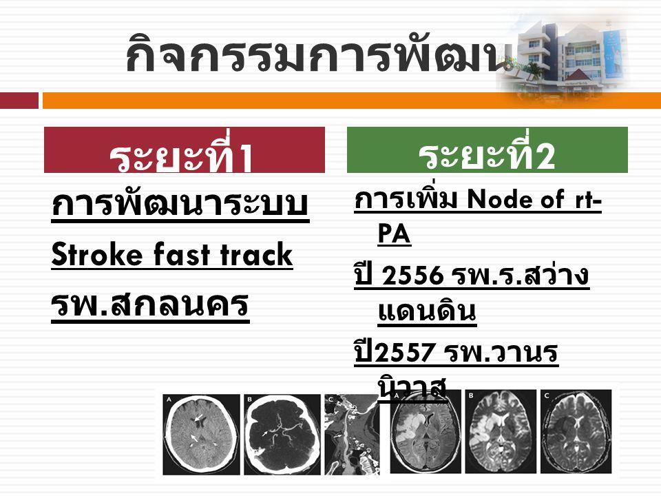 กิจกรรมการพัฒนา การพัฒนาระบบ Stroke fast track รพ.