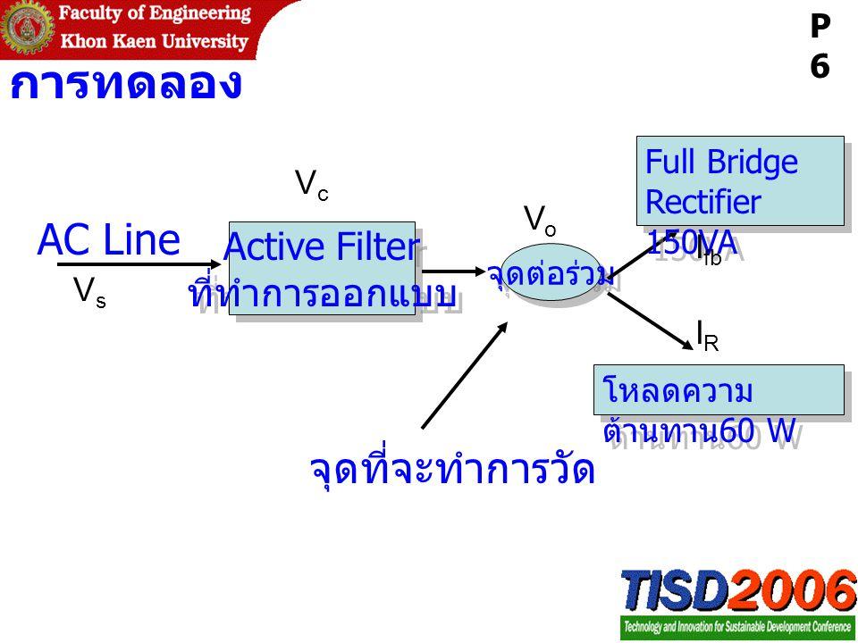 การทดลอง Active Filter ที่ทำการออกแบบ Active Filter ที่ทำการออกแบบ AC Line จุดต่อร่วม Full Bridge Rectifier 150VA Full Bridge Rectifier 150VA โหลดความ ต้านทาน 60 W จุดที่จะทำการวัด P6P6 VoVo VsVs VcVc I fb IRIR