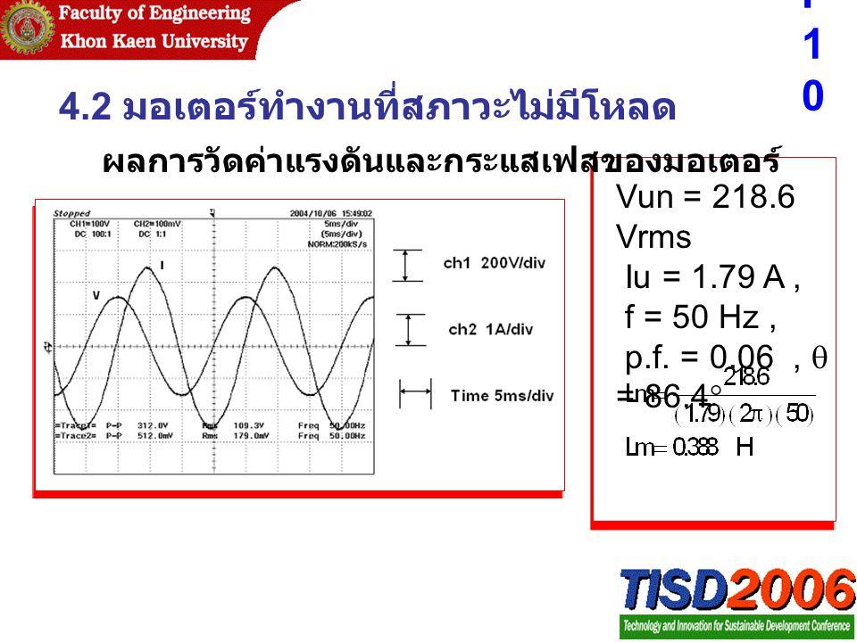 4.2 มอเตอร์ทำงานที่สภาวะไม่มีโหลด ผลการวัดค่าแรงดันและกระแสเฟสของมอเตอร์ Vun = 218.6 Vrms Iu = 1.79 A, f = 50 Hz, p.f.