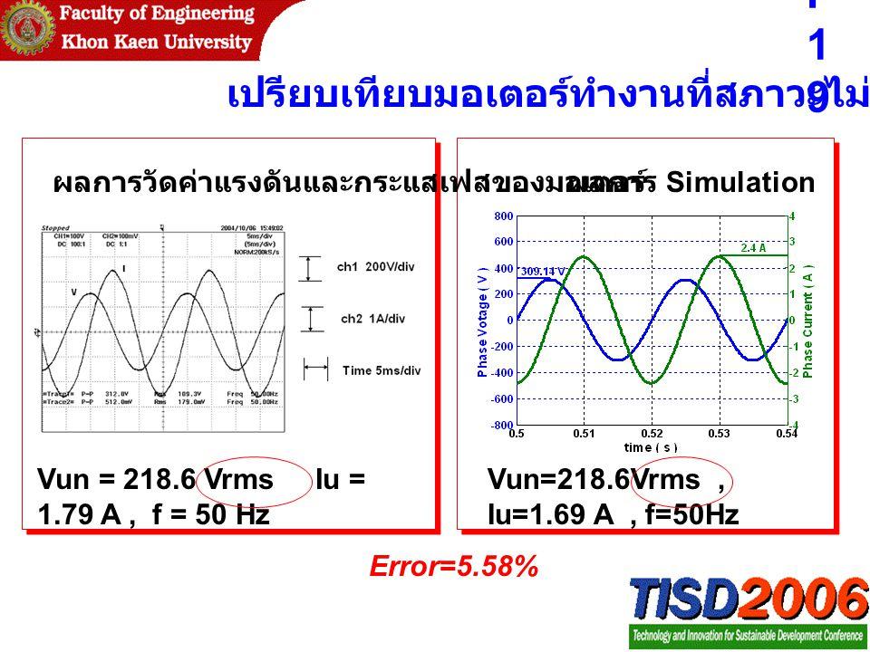 เปรียบเทียบมอเตอร์ทำงานที่สภาวะไม่มีโหลด Vun=218.6Vrms, Iu=1.69 A, f=50Hz ผลการ Simulation Vun = 218.6 Vrms Iu = 1.79 A, f = 50 Hz ผลการวัดค่าแรงดันและกระแสเฟสของมอเตอร์ Error=5.58% P19P19