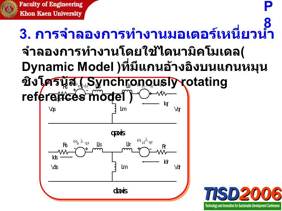3. การจำลองการทำงานมอเตอร์เหนี่ยวนำ จำลองการทำงานโดยใช้ไดนามิคโมเดล ( Dynamic Model ) ที่มีแกนอ้างอิงบนแกนหมุน ซิงโครนัส ( Synchronously rotating refe