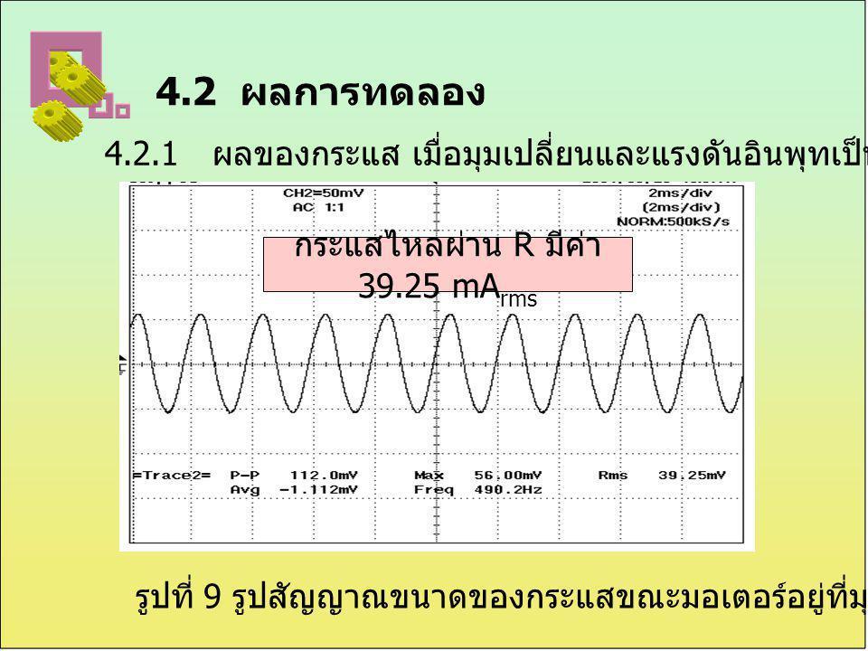 กระแสไหลผ่าน R มีค่า 39.25 mA rms รูปที่ 9 รูปสัญญาณขนาดของกระแสขณะมอเตอร์อยู่ที่มุม 45 องศา 4.2 ผลการทดลอง 4.2.1 ผลของกระแส เมื่อมุมเปลี่ยนและแรงดันอ