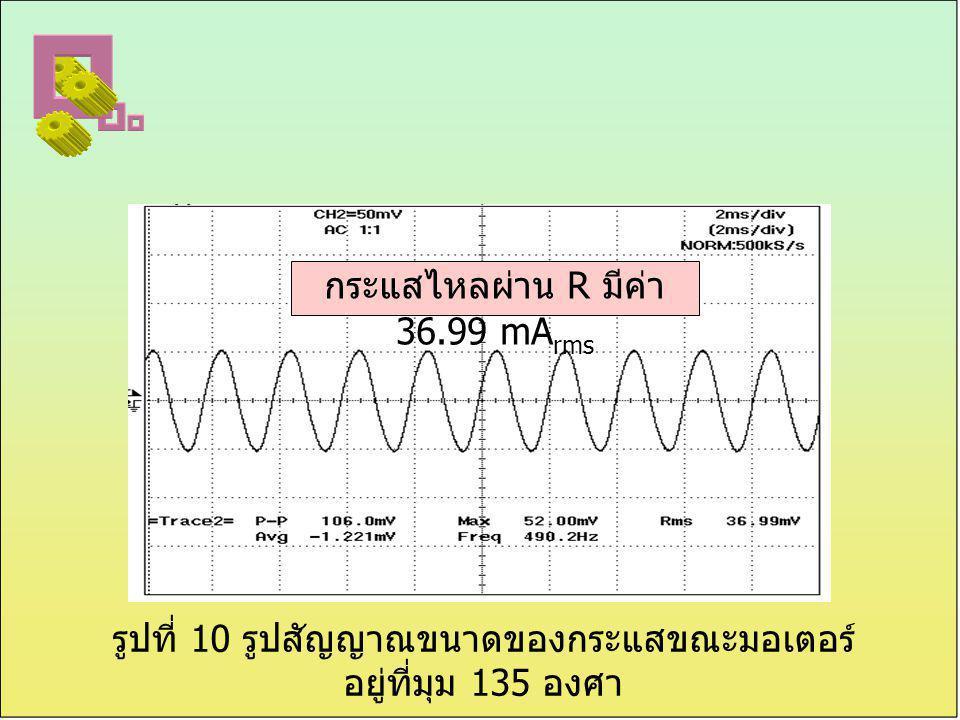 กระแสไหลผ่าน R มีค่า 36.99 mA rms รูปที่ 10 รูปสัญญาณขนาดของกระแสขณะมอเตอร์ อยู่ที่มุม 135 องศา