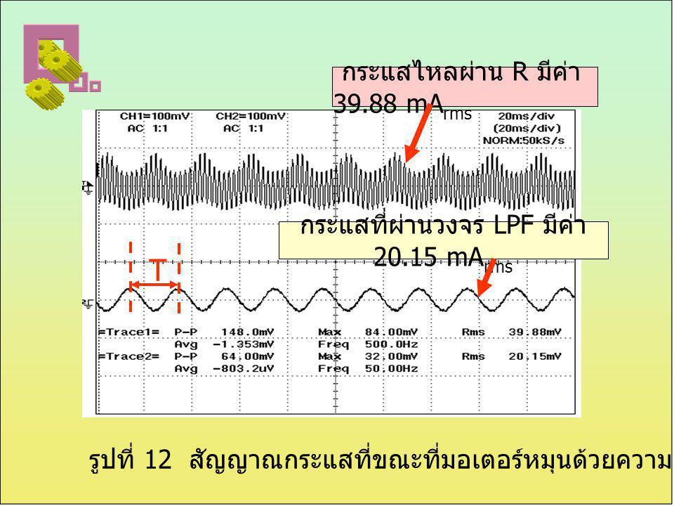 รูปที่ 12 สัญญาณกระแสที่ขณะที่มอเตอร์หมุนด้วยความเร็ว 1500 rpm กระแสที่ผ่านวงจร LPF มีค่า 20.15 mA rms กระแสไหลผ่าน R มีค่า 39.88 mA rms T