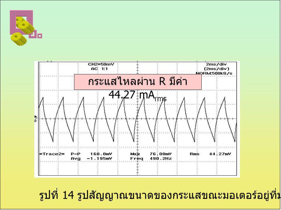 กระแสไหลผ่าน R มีค่า 44.27 mA rms รูปที่ 14 รูปสัญญาณขนาดของกระแสขณะมอเตอร์อยู่ที่มุม 135 องศา