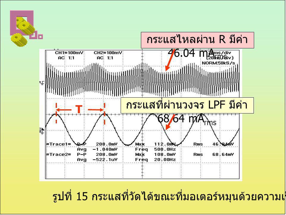 กระแสไหลผ่าน R มีค่า 46.04 mA rms กระแสที่ผ่านวงจร LPF มีค่า 68.64 mA rms T รูปที่ 15 กระแสที่วัดได้ขณะที่มอเตอร์หมุนด้วยความเร็วรอบ 600 rpm
