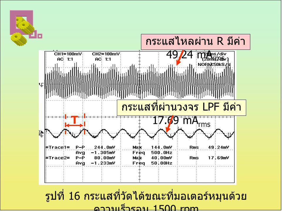 กระแสไหลผ่าน R มีค่า 49.24 mA rms กระแสที่ผ่านวงจร LPF มีค่า 17.69 mA rms รูปที่ 16 กระแสที่วัดได้ขณะที่มอเตอร์หมุนด้วย ความเร็วรอบ 1500 rpm T