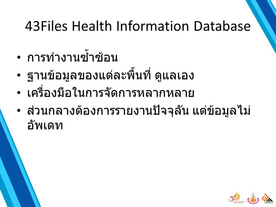 43Files Health Information Database การทำงานซ้ำซ้อน ฐานข้อมูลของแต่ละพื้นที่ ดูแลเอง เครื่องมือในการจัดการหลากหลาย ส่วนกลางต้องการรายงานปัจจุลัน แต่ข้