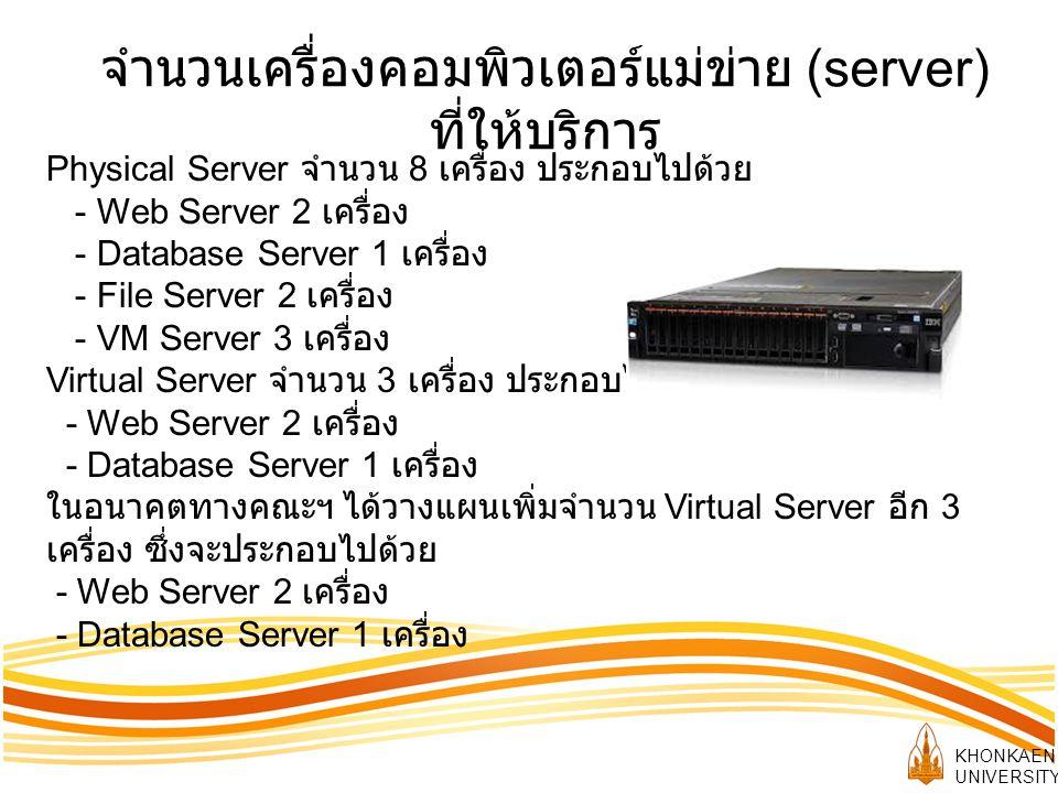 KHONKAEN UNIVERSITY จำนวนเครื่องคอมพิวเตอร์แม่ข่าย (server) ที่ให้บริการ Physical Server จำนวน 8 เครื่อง ประกอบไปด้วย - Web Server 2 เครื่อง - Database Server 1 เครื่อง - File Server 2 เครื่อง - VM Server 3 เครื่อง Virtual Server จำนวน 3 เครื่อง ประกอบไปด้วย - Web Server 2 เครื่อง - Database Server 1 เครื่อง ในอนาคตทางคณะฯ ได้วางแผนเพิ่มจำนวน Virtual Server อีก 3 เครื่อง ซึ่งจะประกอบไปด้วย - Web Server 2 เครื่อง - Database Server 1 เครื่อง