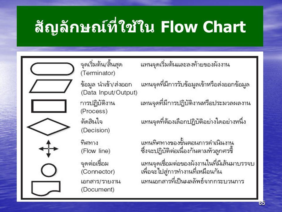 65 สัญลักษณ์ที่ใช้ใน Flow Chart