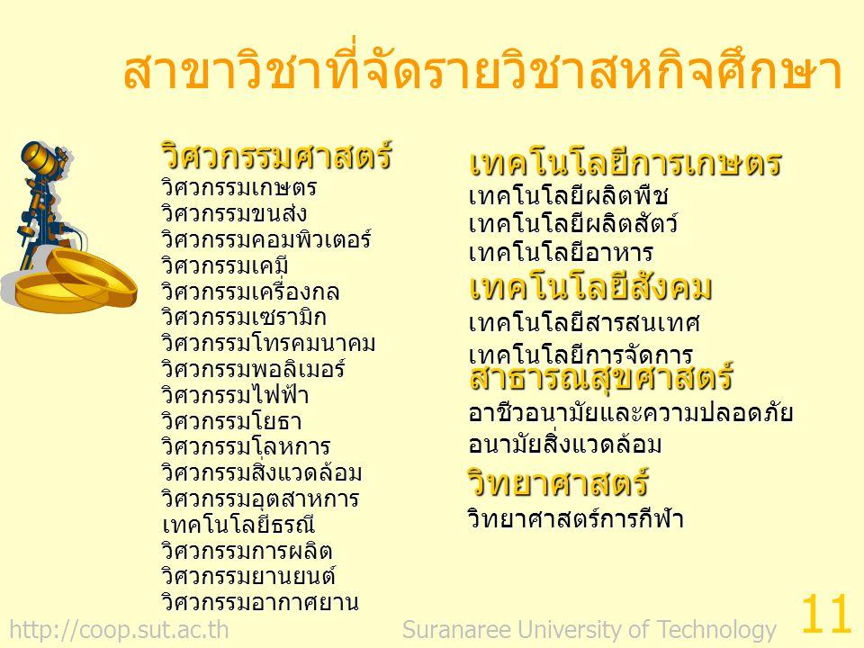สาขาวิชาที่จัดรายวิชาสหกิจศึกษา เทคโนโลยีการเกษตรเทคโนโลยีผลิตพืชเทคโนโลยีผลิตสัตว์เทคโนโลยีอาหารเทคโนโลยีสังคมเทคโนโลยีสารสนเทศเทคโนโลยีการจัดการสาธารณสุขศาสตร์อาชีวอนามัยและความปลอดภัยอนามัยสิ่งแวดล้อมวิทยาศาสตร์วิทยาศาสตร์การกีฬา วิศวกรรมศาสตร์วิศวกรรมเกษตรวิศวกรรมขนส่งวิศวกรรมคอมพิวเตอร์วิศวกรรมเคมีวิศวกรรมเครื่องกลวิศวกรรมเซรามิกวิศวกรรมโทรคมนาคมวิศวกรรมพอลิเมอร์วิศวกรรมไฟฟ้าวิศวกรรมโยธาวิศวกรรมโลหการวิศวกรรมสิ่งแวดล้อมวิศวกรรมอุตสาหการเทคโนโลยีธรณีวิศวกรรมการผลิตวิศวกรรมยานยนต์วิศวกรรมอากาศยาน Suranaree University of Technology 11 http://coop.sut.ac.th