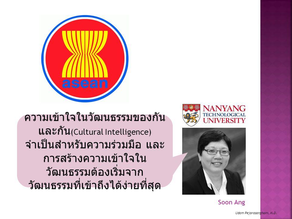 Soon Ang ความเข้าใจในวัฒนธรรมของกัน และกัน (Cultural Intelligence) จำเป็นสำหรับความร่วมมือ และ การสร้างความเข้าใจใน วัฒนธรรมต้องเริ่มจาก วัฒนธรรมที่เข