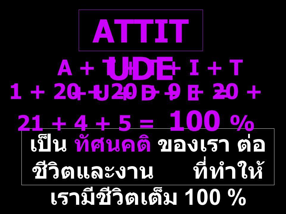 เป็น ทัศนคติ ของเรา ต่อ ชีวิตและงาน ที่ทำให้ เรามีชีวิตเต็ม 100 % ATTIT UDE A + T + T + I + T + U + D + E = 1 + 20 + 20 + 9 + 20 + 21 + 4 + 5 = 100 %