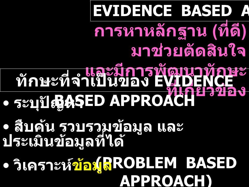 (PROBLEM BASED APPROACH) การหาหลักฐาน ( ที่ดี ) มาช่วยตัดสินใจ และมีการพัฒนาทักษะ ที่เกี่ยวข้อง EVIDENCE BASED APPROACH ทักษะที่จำเป็นของ EVIDENCE BAS