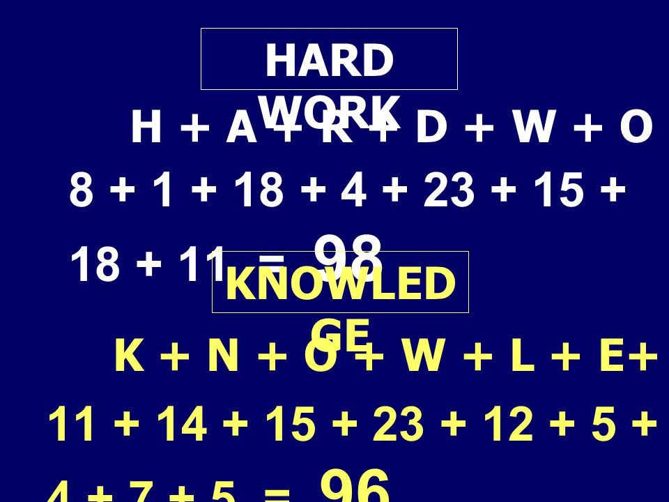 HARD WORK H + A + R + D + W + O + R + K = 8 + 1 + 18 + 4 + 23 + 15 + 18 + 11 = 98 KNOWLED GE K + N + O + W + L + E+ D + G + E = 11 + 14 + 15 + 23 + 12