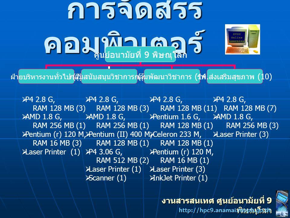 การจัดสรร คอมพิวเตอร์ งานสารสนเทศ ศูนย์อนามัยที่ 9 พิษณุโลก http://hpc9.anamai.moph.go.th ศูนย์อนามัยที่ 9 พิษณุโลก ฝ่ายบริหารงาน ทั่วไป (7) กลุ่มสนับ