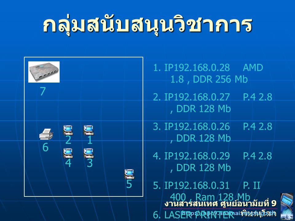 งานสารสนเทศ ศูนย์อนามัยที่ 9 พิษณุโลก http://hpc9.anamai.moph.go.th กลุ่มสนับสนุนวิชาการ 1. IP192.168.0.28 AMD 1.8, DDR 256 Mb 2. IP192.168.0.27 P.4 2