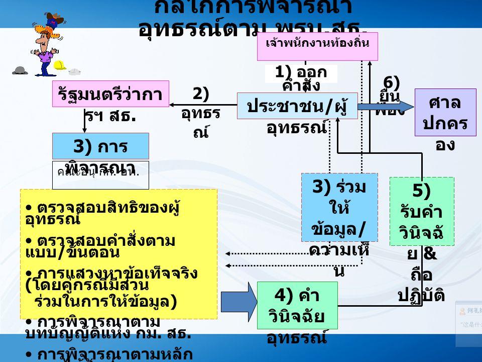 กลไกการพิจารณา อุทธรณ์ตาม พรบ. สธ. เจ้าพนักงานท้องถิ่น รัฐมนตรีว่ากา รฯ สธ. ประชาชน / ผู้ อุทธรณ์ ศาล ปกคร อง 4) คำ วินิจฉัย อุทธรณ์ 2) อุทธร ณ์ 6) ยื