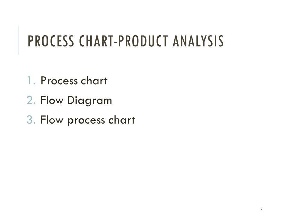 แผนภูมิกระบวนการ (PROCESS CHART) เพื่อช่วยให้เห็นภาพรวมของ กระบวนการตั้งแต่ต้นจนจบ เป็นสื่อกลางในการสื่อสารงานของผู้ที่ เกี่ยวข้อง