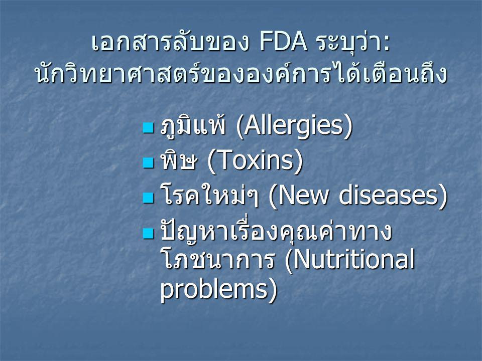 เอกสารลับของ FDA ระบุว่า: นักวิทยาศาสตร์ขององค์การได้เตือนถึง ภูมิแพ้ (Allergies) ภูมิแพ้ (Allergies) พิษ (Toxins) พิษ (Toxins) โรคใหม่ๆ (New diseases) โรคใหม่ๆ (New diseases) ปัญหาเรื่องคุณค่าทาง โภชนาการ (Nutritional problems) ปัญหาเรื่องคุณค่าทาง โภชนาการ (Nutritional problems)