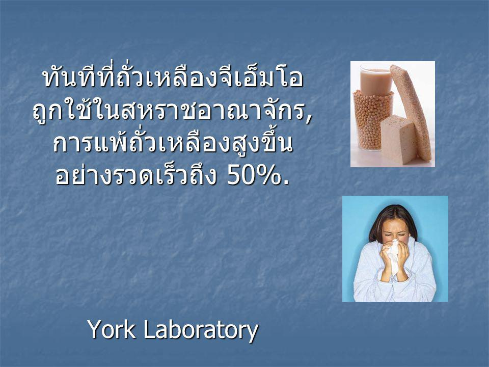 ทันทีที่ถั่วเหลืองจีเอ็มโอ ถูกใช้ในสหราชอาณาจักร, การแพ้ถั่วเหลืองสูงขึ้น อย่างรวดเร็วถึง 50%.