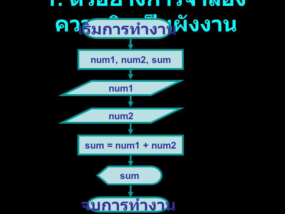 1. ตัวอย่างการจำลอง ความคิดเป็นผังงาน เริ่มการทำงาน num1, num2, sum num1 sum num2 sum = num1 + num2 จบการทำงาน