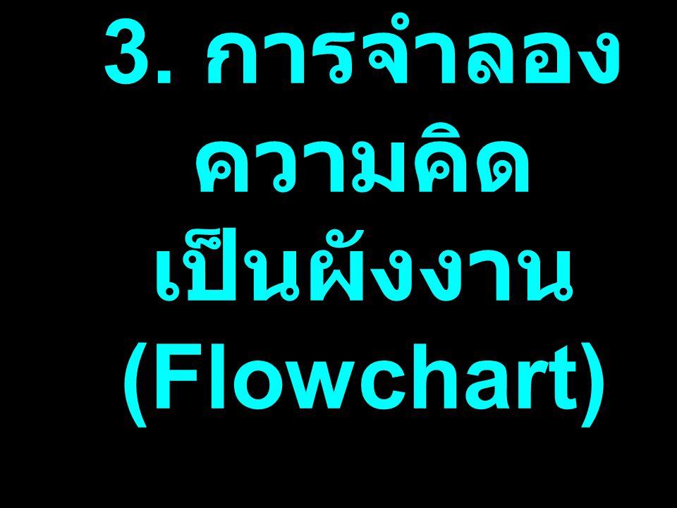3. การจำลอง ความคิด เป็นผังงาน (Flowchart)