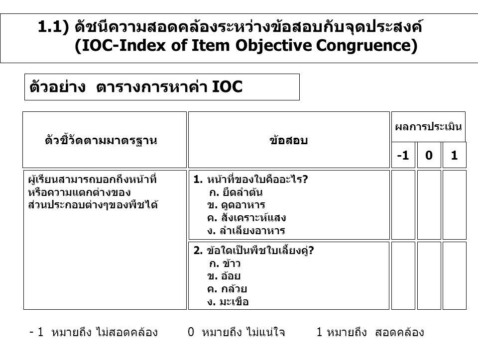 ตัวอย่าง ตารางการหาค่า IOC ตัวชี้วัดตามมาตรฐาน ผลการประเมิน ผู้เรียนสามารถบอกถึงหน้าที่ หรือความแตกต่างของ ส่วนประกอบต่างๆของพืชได้ 01 ข้อสอบ 1.หน้าที