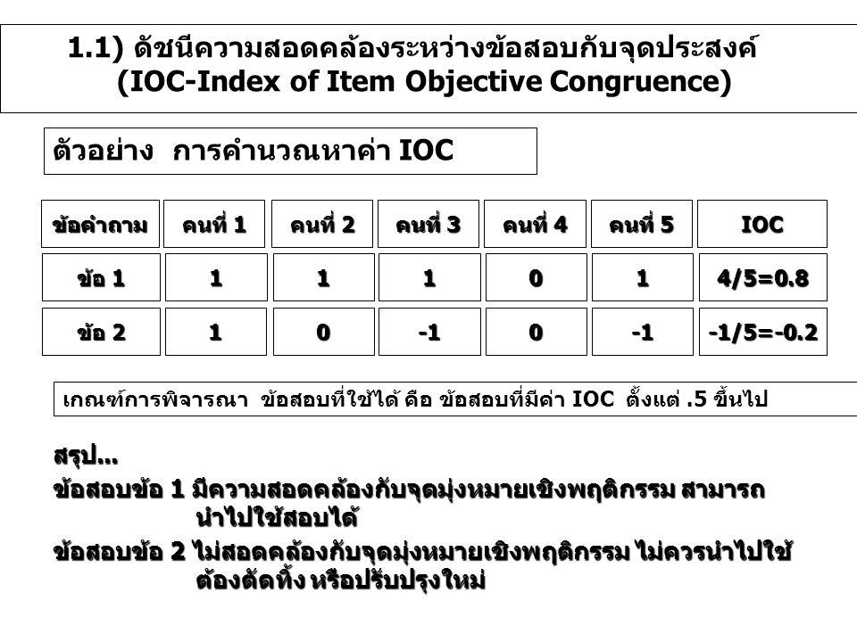 ข้อคำถาม คนที่ 1 คนที่ 2 คนที่ 3 คนที่ 4 คนที่ 5 IOC ข้อ 1 1 11014/5=0.8 ข้อ 2 100-1/5=-0.2 สรุป... ข้อสอบข้อ 1 มีความสอดคล้องกับจุดมุ่งหมายเชิงพฤติกร