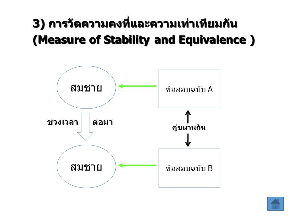 3) การวัดความคงที่และความเท่าเทียมกัน (Measure of Stability and Equivalence ) ข้อสอบฉบับ A สมชาย ข้อสอบฉบับ B สมชาย ช่วงเวลา ต่อมา คู่ขนานกัน