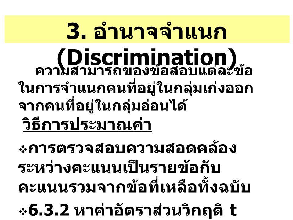 3. อำนาจจำแนก (Discrimination) ความสามารถของข้อสอบแต่ละข้อ ในการจำแนกคนที่อยู่ในกลุ่มเก่งออก จากคนที่อยู่ในกลุ่มอ่อนได้ วิธีการประมาณค่า  การตรวจสอบค