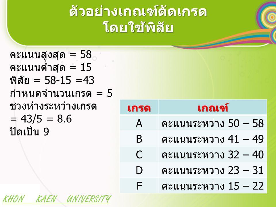 KHON KAEN UNIVERSITY ตัวอย่างเกณฑ์ตัดเกรด โดยใช้พิสัย เกรดเกณฑ์ Aคะแนนระหว่าง 50 – 58 Bคะแนนระหว่าง 41 – 49 Cคะแนนระหว่าง 32 – 40 Dคะแนนระหว่าง 23 – 31 Fคะแนนระหว่าง 15 – 22 คะแนนสูงสุด = 58 คะแนนต่ำสุด = 15 พิสัย = 58-15 =43 กำหนดจำนวนเกรด = 5 ช่วงห่างระหว่างเกรด = 43/5 = 8.6 ปัดเป็น 9
