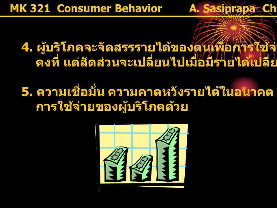 MK 321 Consumer Behavior 4. ผู้บริโภคจะจัดสรรรายได้ของตนเพื่อการใช้จ่าย การออม ที่เป็นสัดส่วน คงที่ แต่สัดส่วนจะเปลี่ยนไปเมื่อมีรายได้เปลี่ยนแปลงไประด
