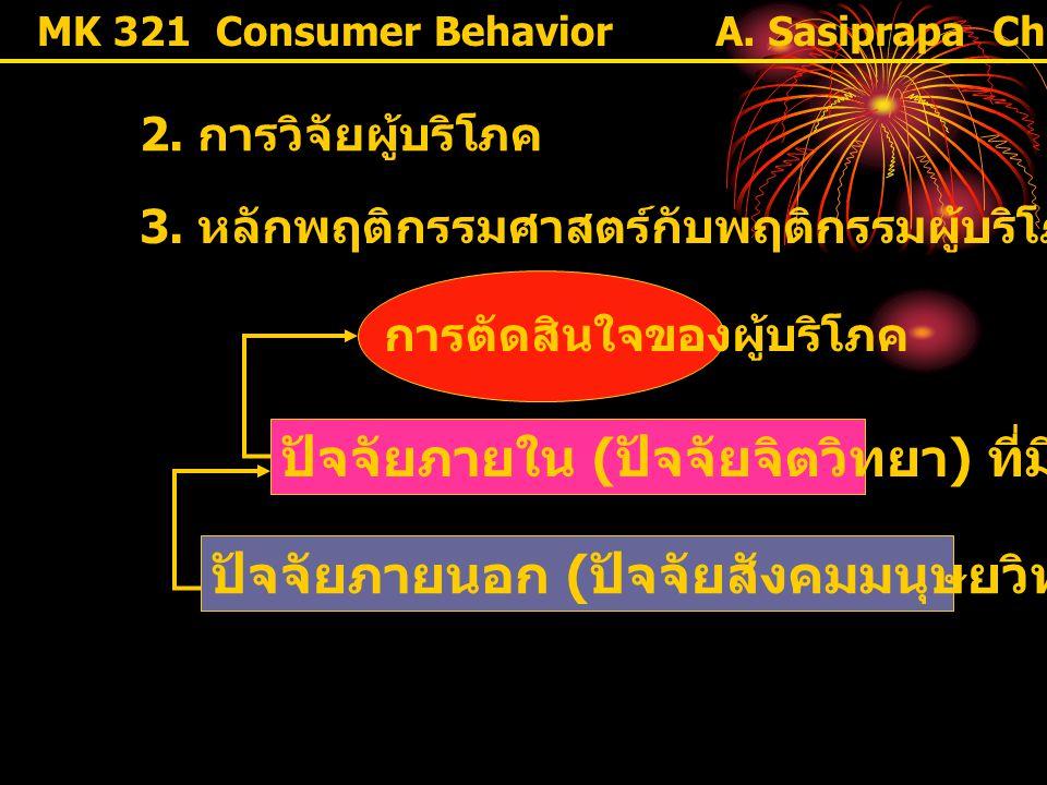 MK 321 Consumer Behavior 2. การวิจัยผู้บริโภค 3. หลักพฤติกรรมศาสตร์กับพฤติกรรมผู้บริโภค ปัจจัยภายใน ( ปัจจัยจิตวิทยา ) ที่มีอิทธิพล ปัจจัยภายนอก ( ปัจ