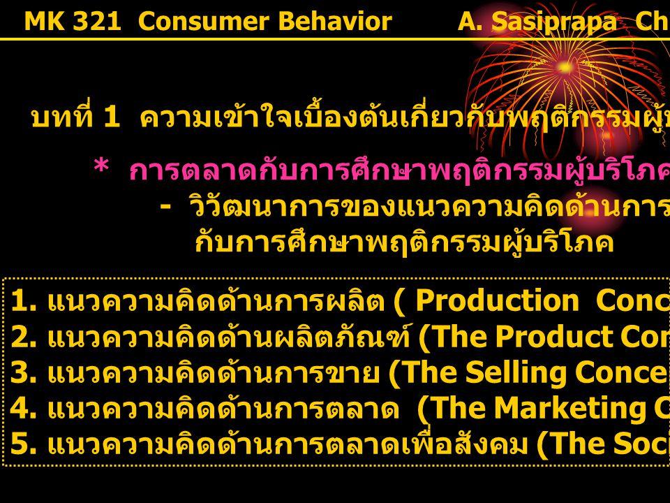 MK 321 Consumer Behavior บทที่ 1 ความเข้าใจเบื้องต้นเกี่ยวกับพฤติกรรมผู้บริโภค * การตลาดกับการศึกษาพฤติกรรมผู้บริโภค - วิวัฒนาการของแนวความคิดด้านการต